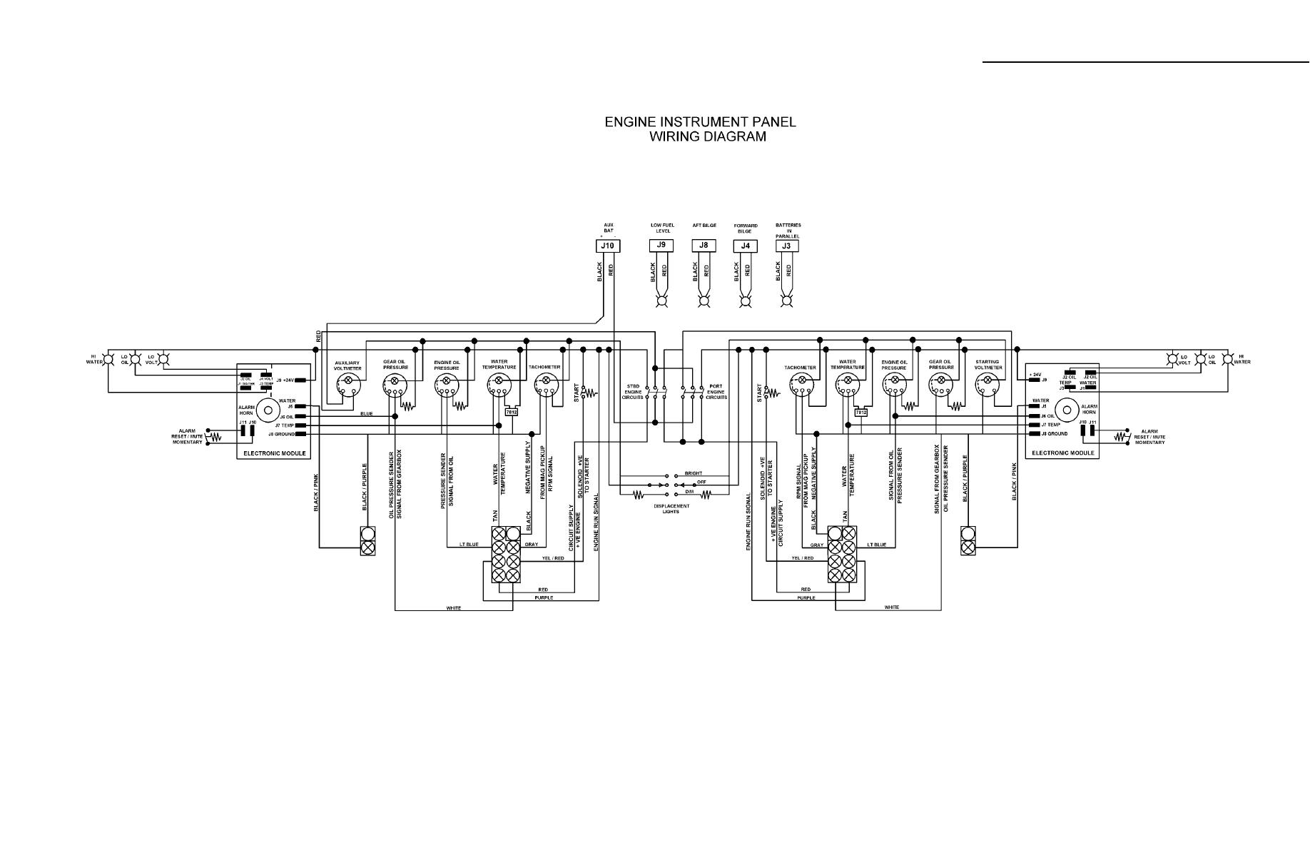 0831980879im instrument panel wiring harness schematic foldout 11 boat instrument panel wiring diagrams at fashall.co