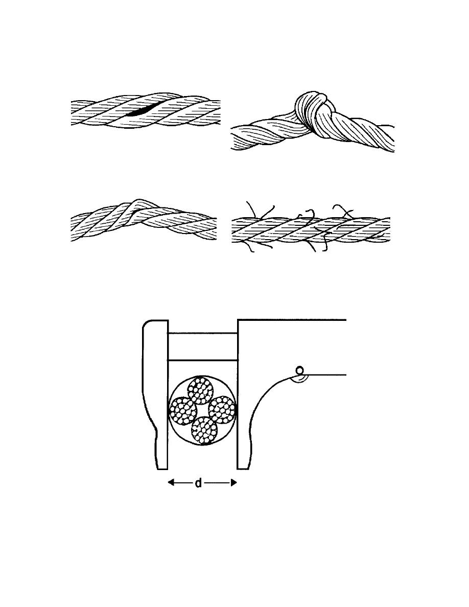 Figure 10. 40 Wire rope damage