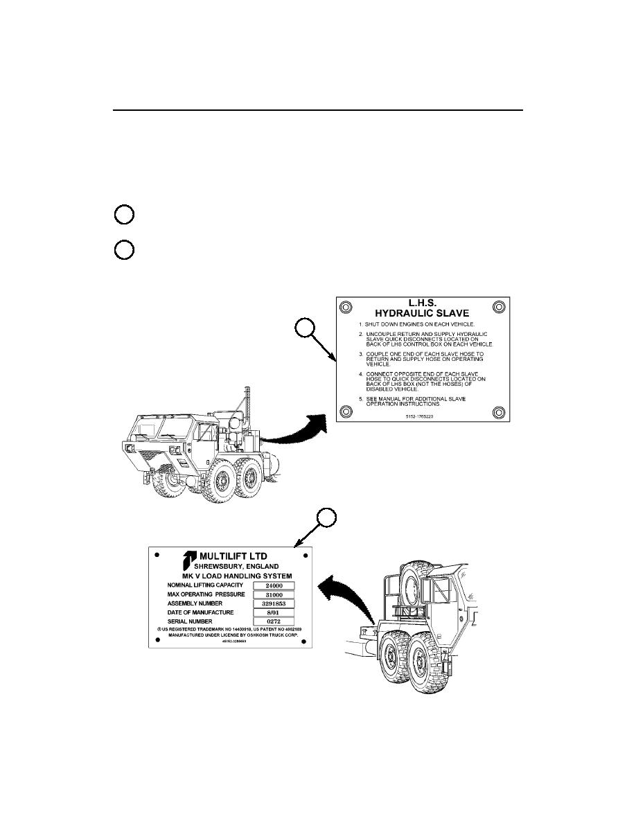 Lhs Hydraulic Slave Tm 5 5420 280 100066 System Diagram Serial Numbers 10